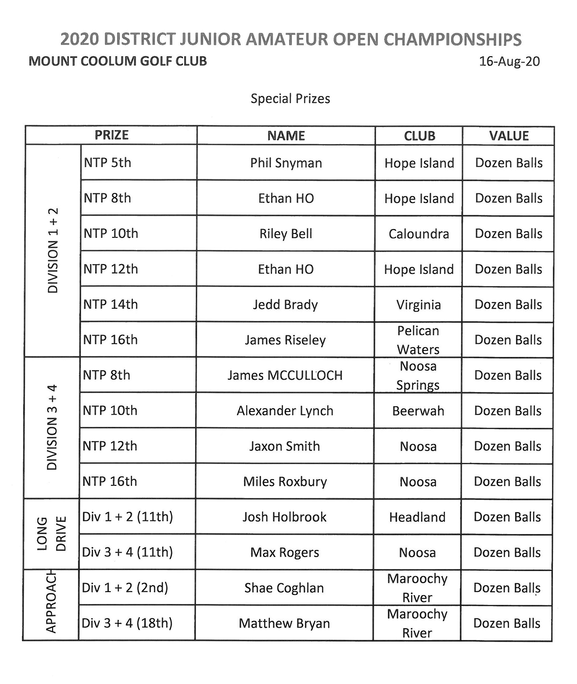 Junior OPen Special Prizes